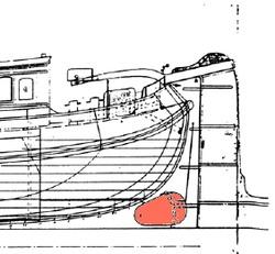 klinken van schepen